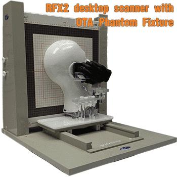 RFX2 Desktop Scanner